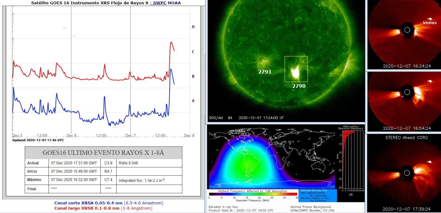 Monitoreo de la actividad solar 2020 - Página 3 20201210