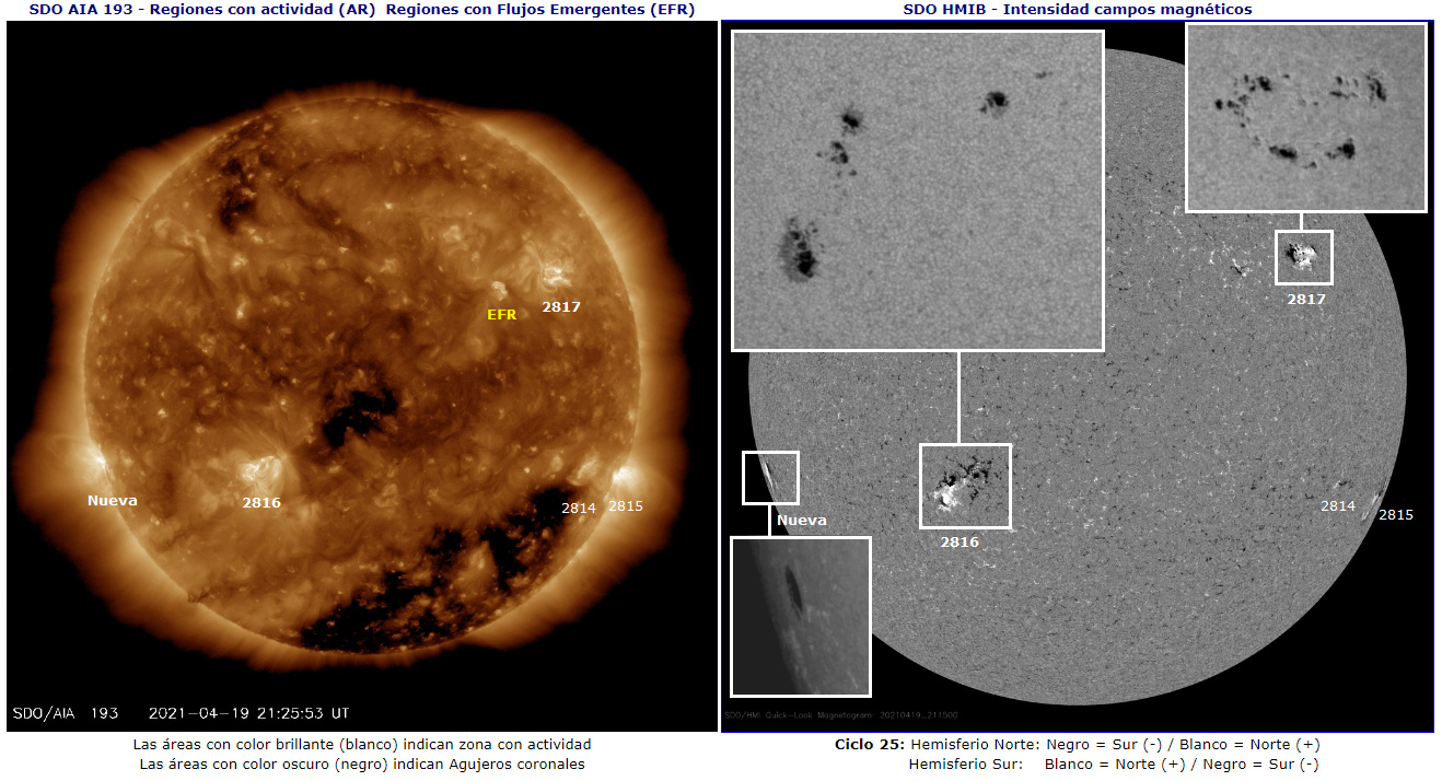 Monitoreo de la actividad solar 2020 - Página 3 20210412