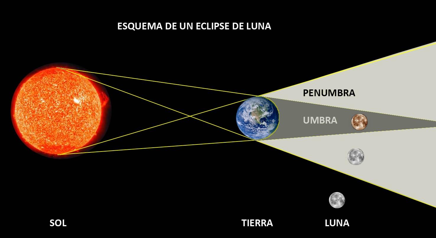 Monitoreo de la Actividad Solar 2018 - Página 4 Eclips11