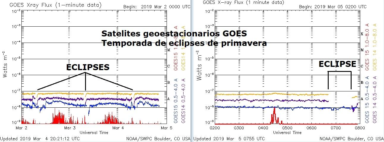 Monitoreo de la Actividad Solar 2018 - Página 8 Eclips12