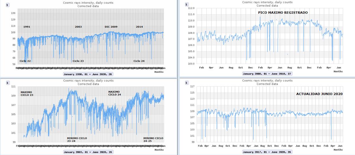 Monitoreo de la actividad solar 2020 Foto0014