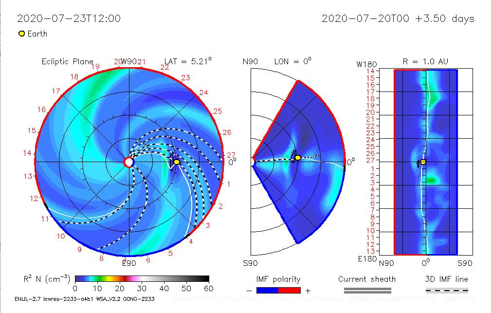 Monitoreo de la actividad solar 2020 Para_d10