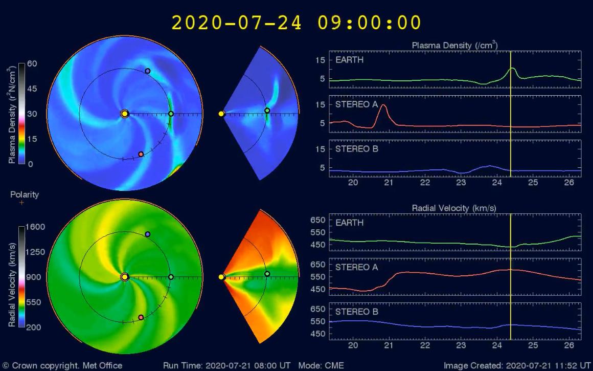 Monitoreo de la actividad solar 2020 Para_d11