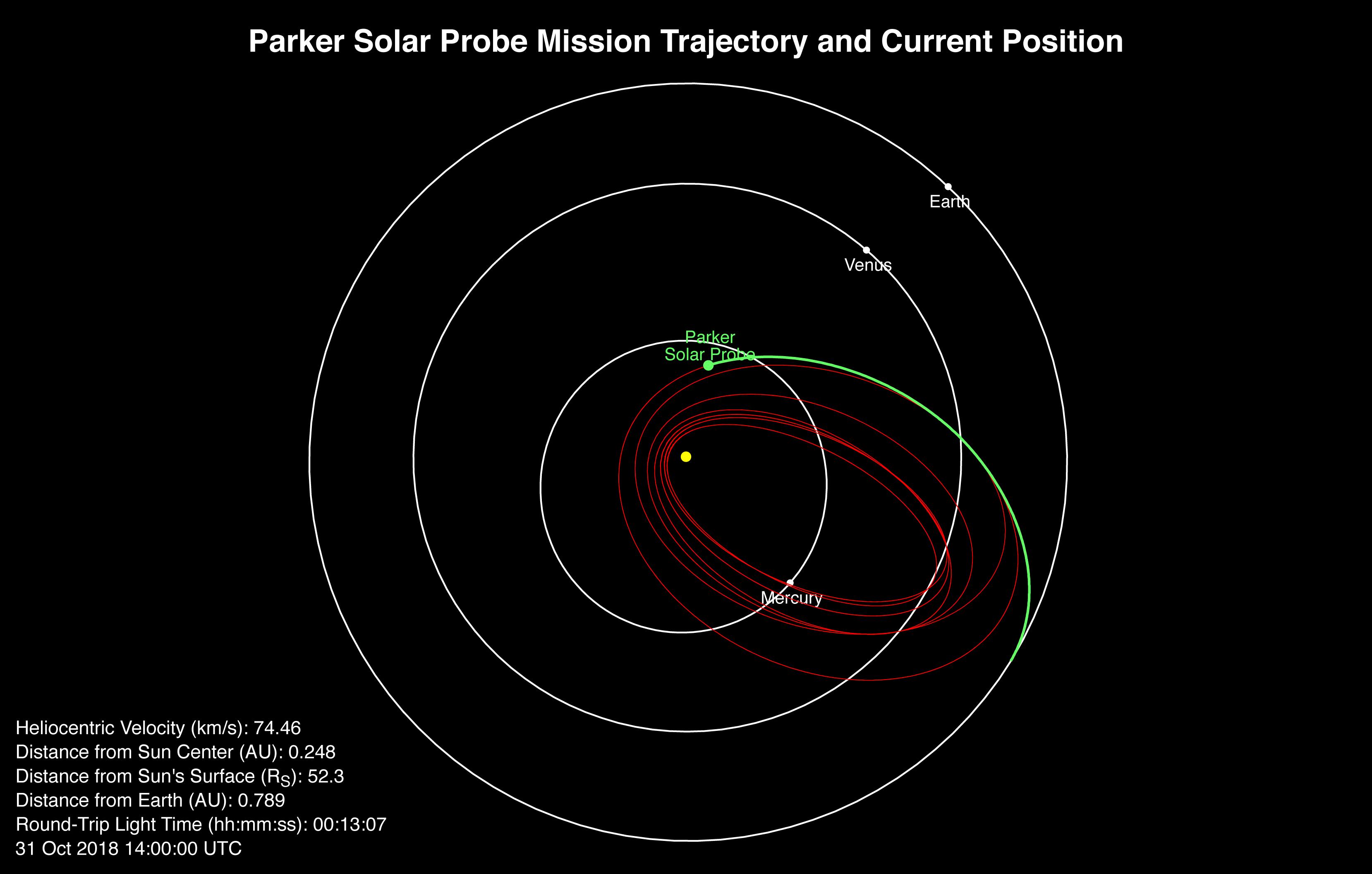 Monitoreo de la Actividad Solar 2018 - Página 7 Parker10