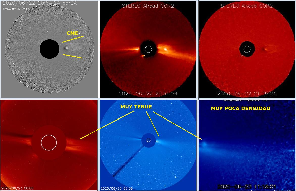 Monitoreo de la actividad solar 2020 Total_10
