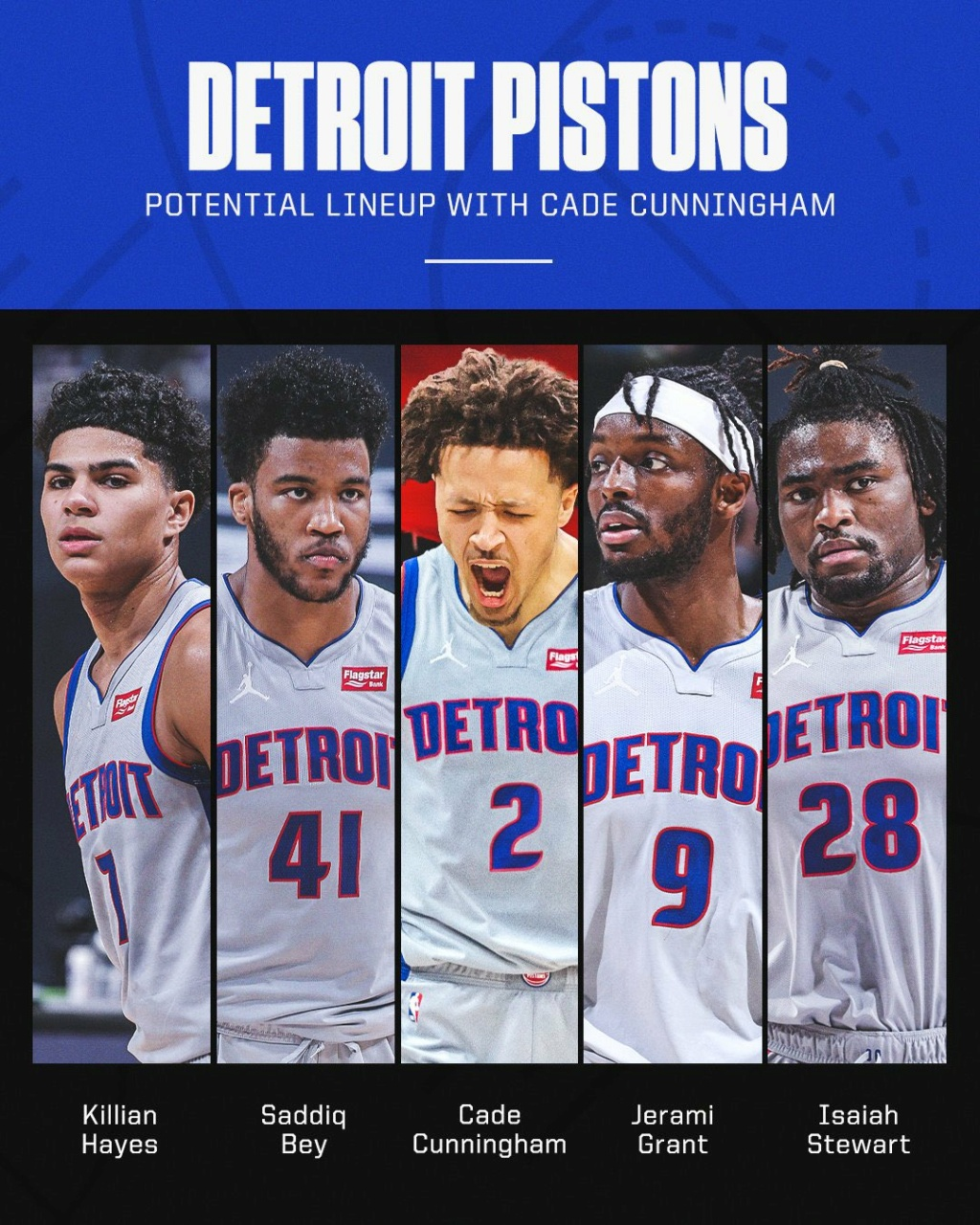 NBA 2022 Detroi10