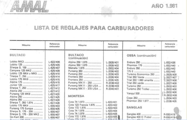 Tabla reglajes carburadores AMAL Tablas12