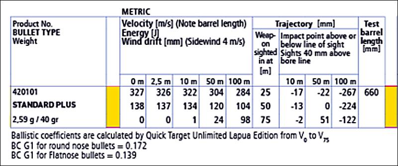 Test cartouches SK Standard Plus et BBM 310