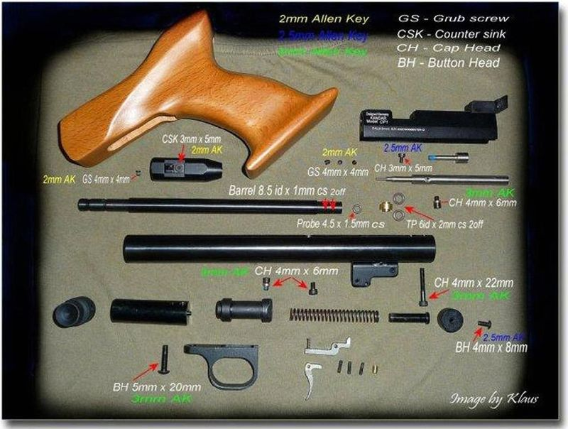 joints canon artemis cp1 Cp1_st10