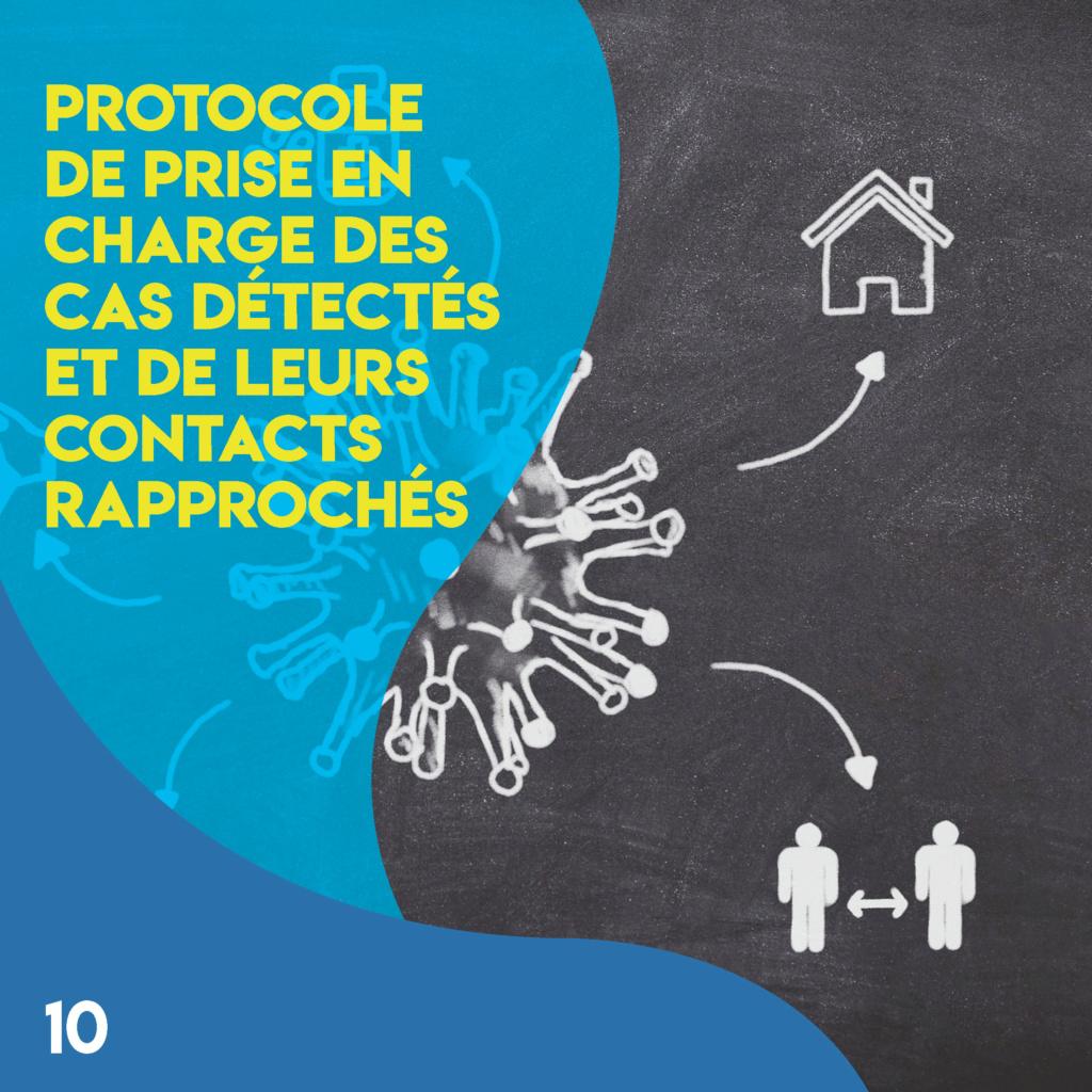 Protocole Sanitaire - Mesures Barrières - Section Modélisme Radiocommandé 1/28 Protoc20