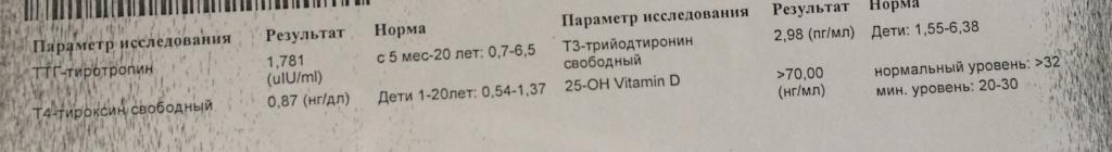 Серафимка (2018). ДЦП 11