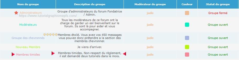 Légende du forum L2gend10