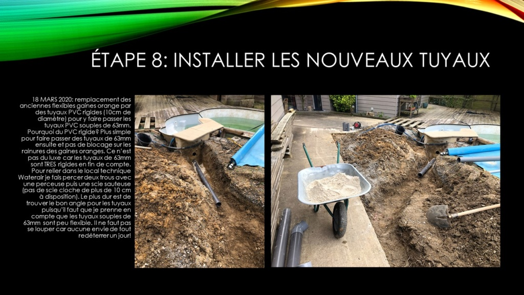 Rénovation totale Slide114