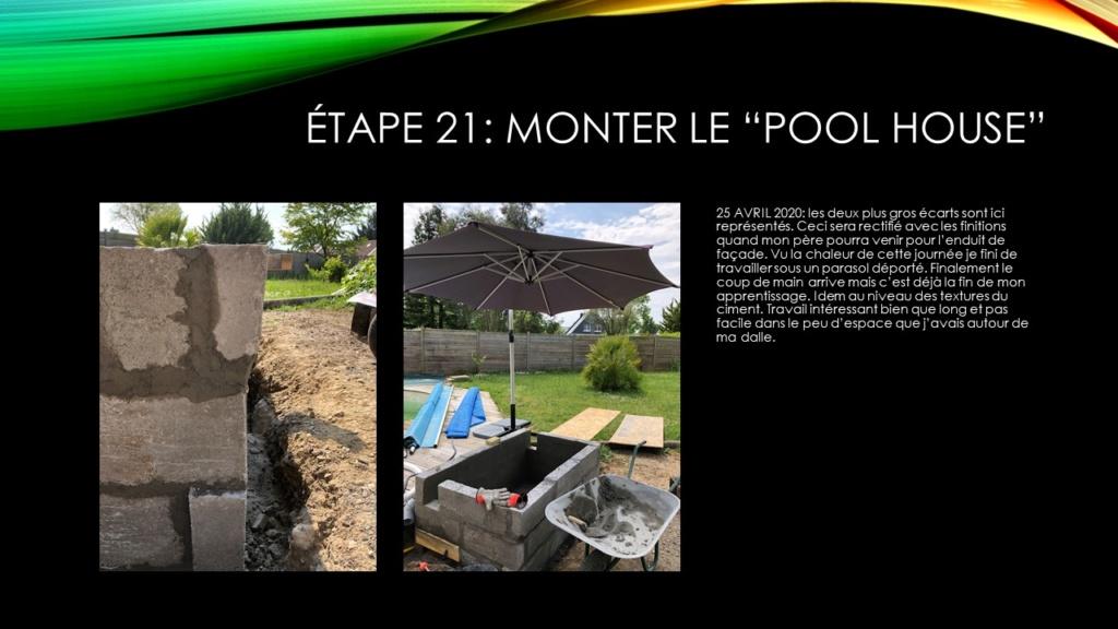 Rénovation totale - Page 2 Slide223