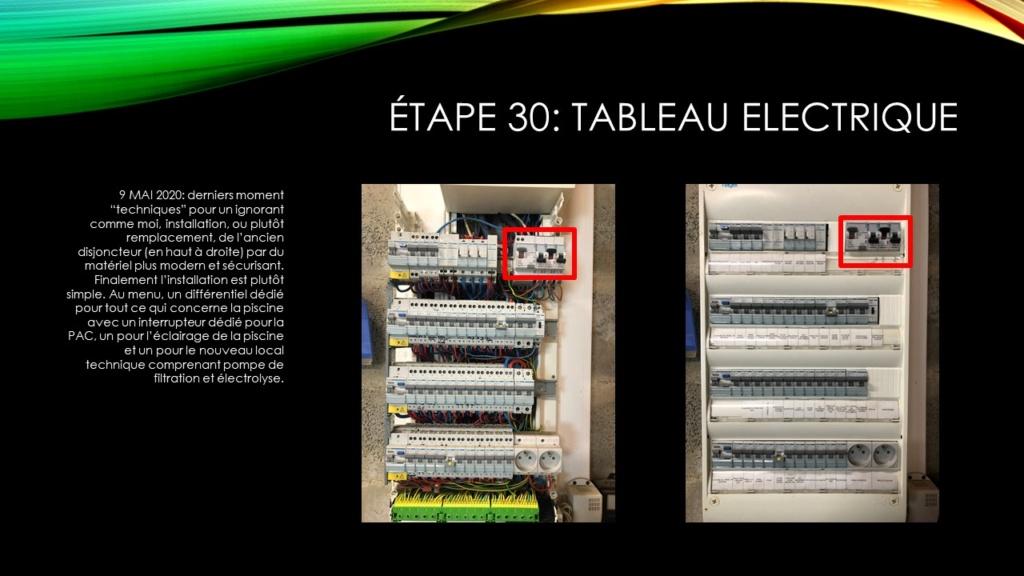 Rénovation totale - Page 2 Slide411