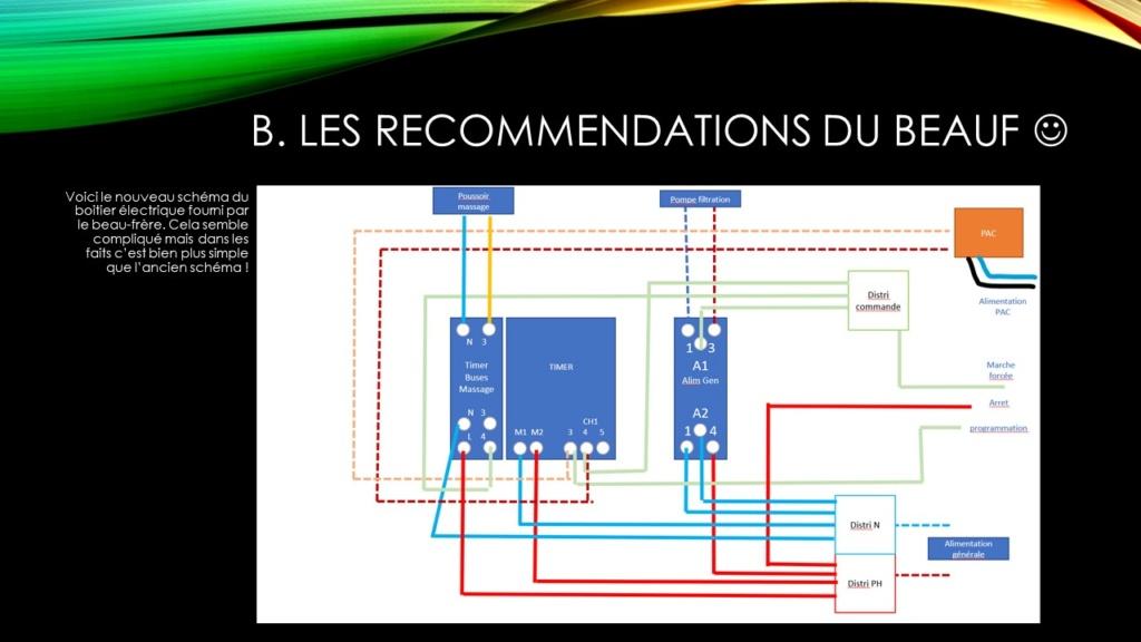 Rénovation totale - Page 2 Slide420