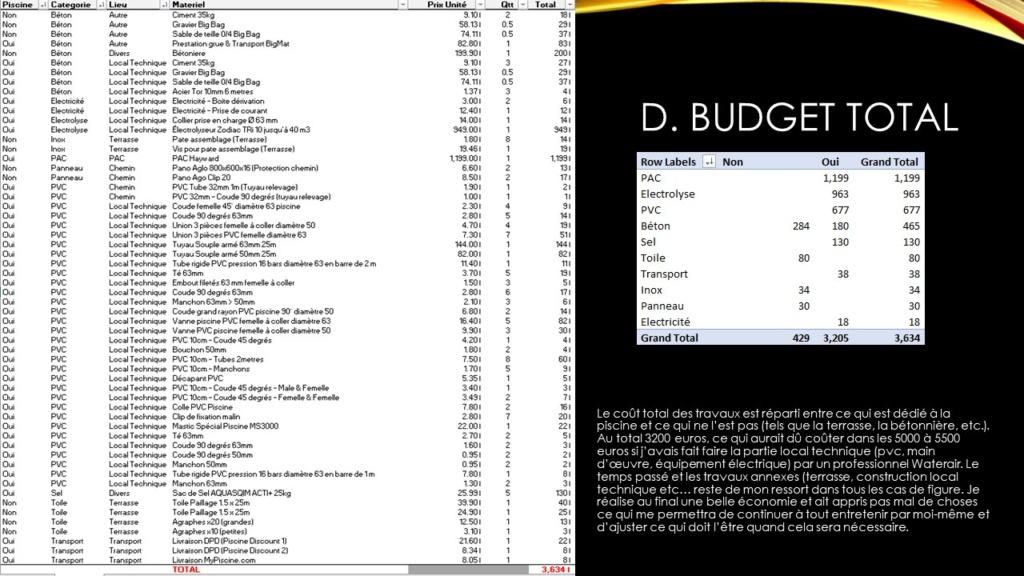 Rénovation totale - Page 2 Slide512