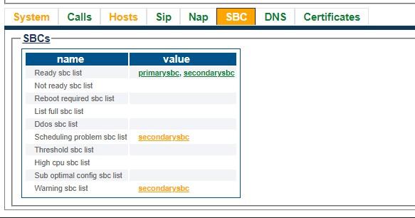 SBC Scheduling Problem - ProSBC on VMWare 212