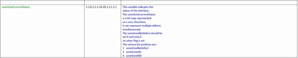Supervision TelcoBridges via Libre NMS (specific OIDs or SNMP traps required) Captur13