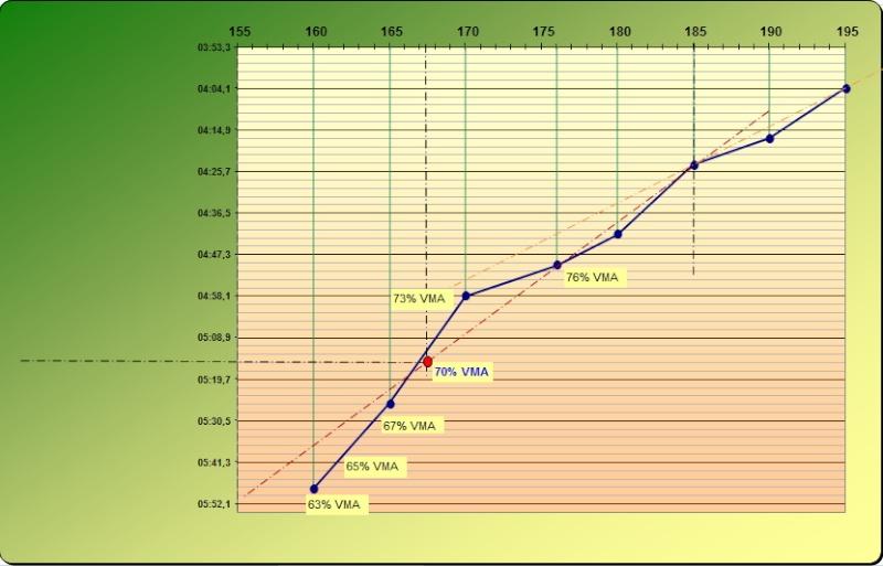 GeMT ---) Prépa marathon de Toulouse 28/10/12 Fc_gem10