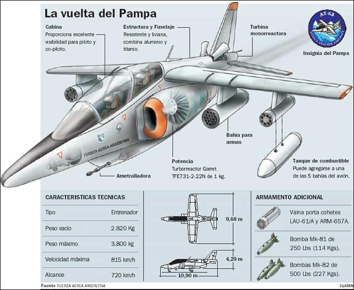Armée argentine/Fuerzas Armadas de la Republica Argentina - Page 3 610
