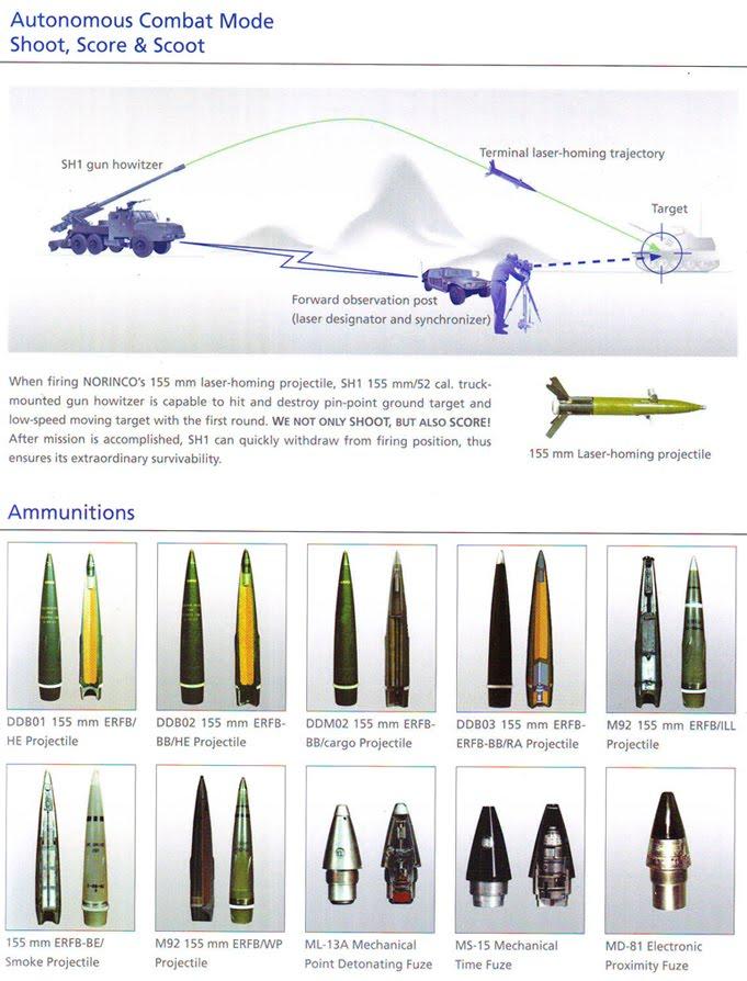 systèmes d'artilleries autotractés et autopropulsés - Page 3 Sh-1-410