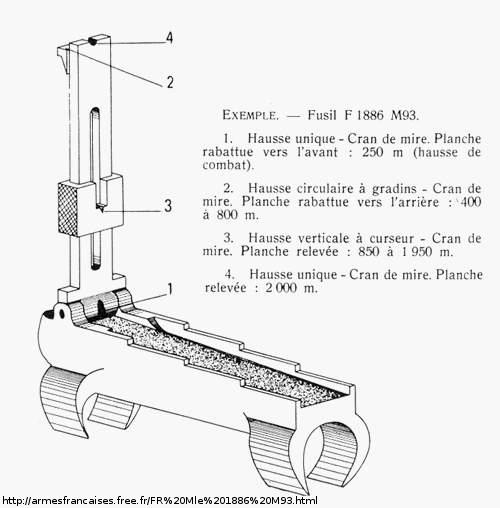 Fusil Mle 1886-M-93 Fr_leb10