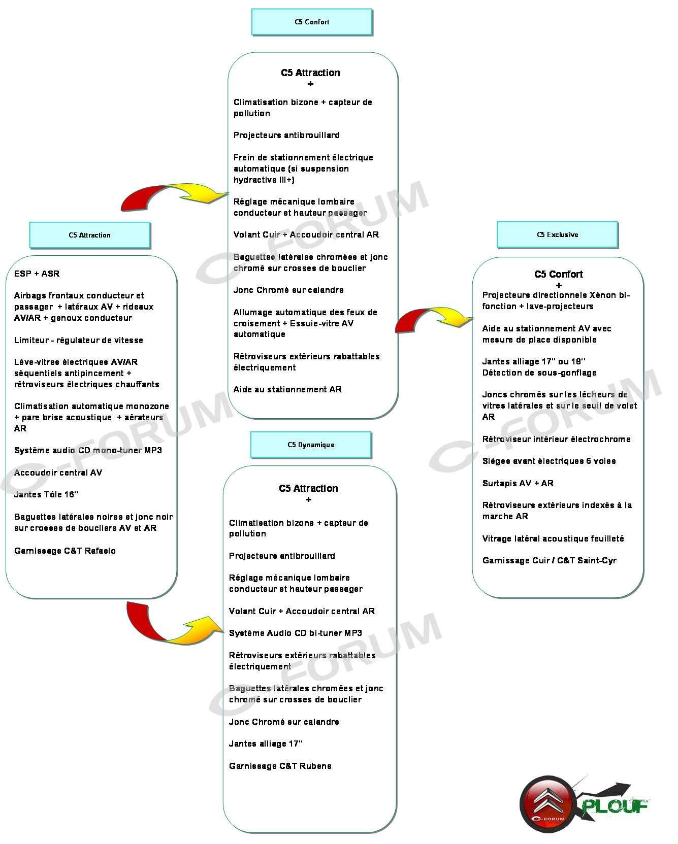 [Information] Versions et prix Versio10
