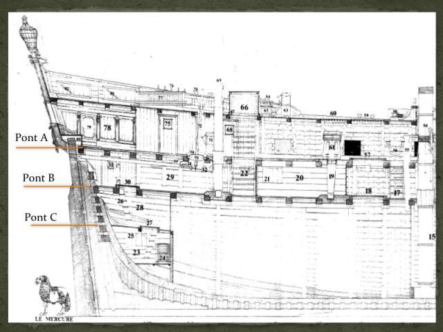[FLIBUSTE 28MM] Un navire à partir d'un Black Pearl MegaBlock Diapos10