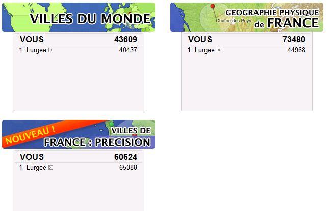 Jeux géographiques: faites péter les scores ! - Page 4 Score_12