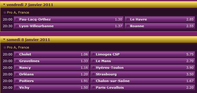 Pronosctics 13ème journée de Pro A : Pau Orthez Le Havre - Villeurbanne Roanne - Vichy Paris Levallois... 13ame10