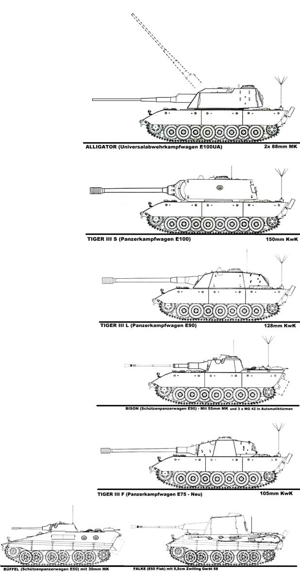 panzer - Panzer Waffe 1946 B100010