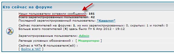 """Изменение текста переменных в блоке """"Кто сейчас на форуме""""  Qeel110"""