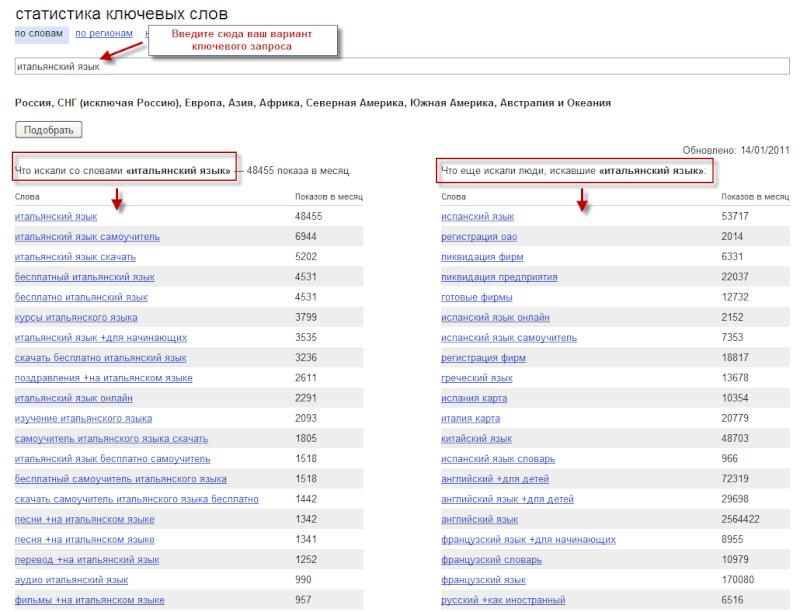 Раскрутка форума: ключевые слова и как их подбирать Yandex10