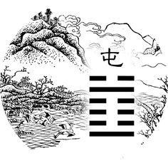 Lecture Yi King Richard Wilhelm traduit Perrot (Yi jing commentaire Ta Tchouan) 03_iii10