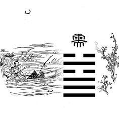 Lecture Yi King Richard Wilhelm traduit Perrot (Yi jing commentaire Ta Tchouan) 05__i_10