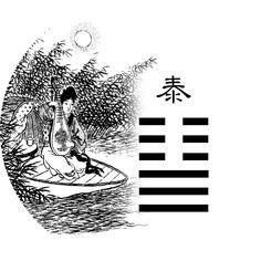 Lecture Yi King Richard Wilhelm traduit Perrot (Yi jing commentaire Ta Tchouan) 11__ii10