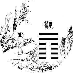 Lecture Yi King Richard Wilhelm traduit Perrot (Yi jing commentaire Ta Tchouan) 20_iii10