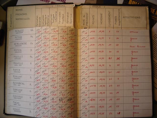 Noms et dessins de BE - Page 3 Be_abi11