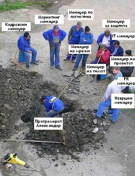 Програмери Progra10