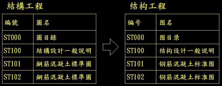 [分享]AutoCAD外掛程式 文字翻譯工具 Aoc_120