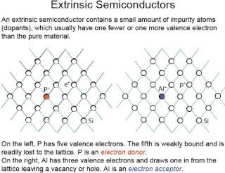 semiconductors اشباه الموصلات Semi10