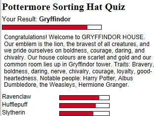 Harry Potter : à quelle maison appartenez-vous ? 12-08-11