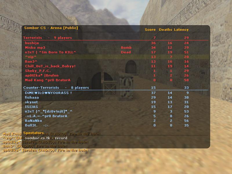 Rezultati danasnjeg MECHA de_dust2 De_dus11