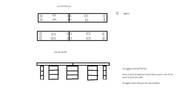 Table de bricolage Table10