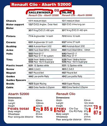 NSR Cup : le choix des armes ??? - Page 2 Abarth10