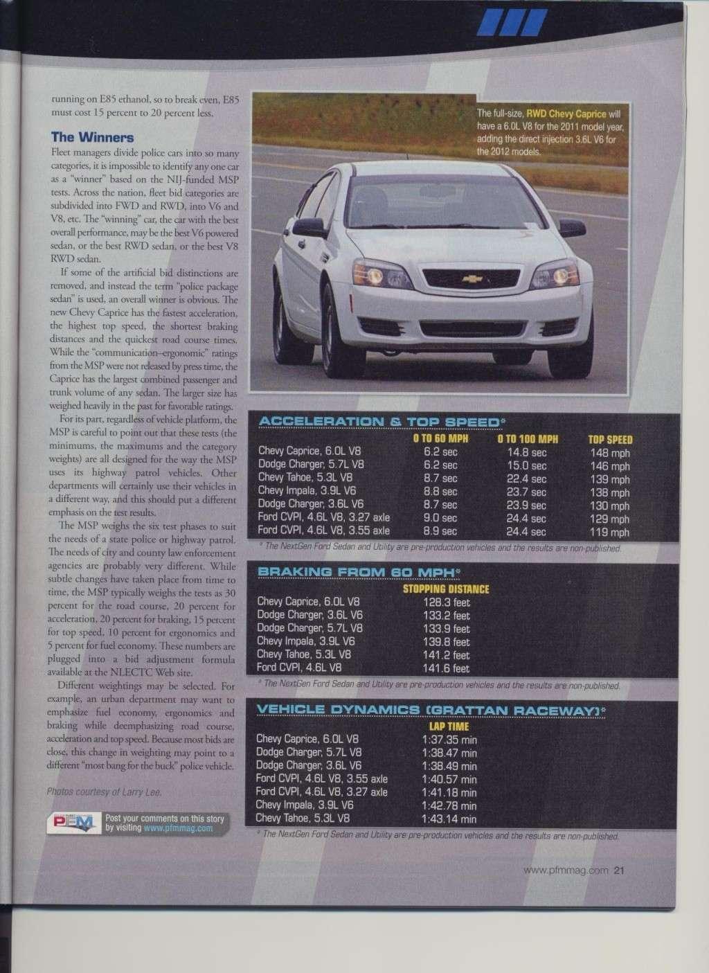 Caprice vs. Interceptor vs. Impala vs Charger Capric10