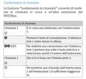 [RISOLTO] OPERATORI VOIP OUT...MI DATE UN CONSIGLIO  ??? Screen15