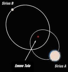 Reve de contact avec un sirien B Sirius10