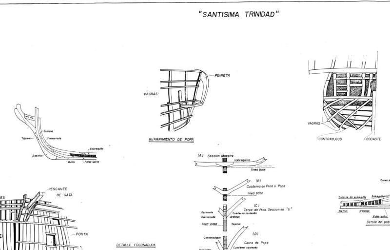 Santisima Trinidad da fascicoli DeAgostini Immagi10